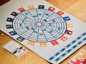 SDGs Meetup Vol.11 〜SDGsボードゲーム〜